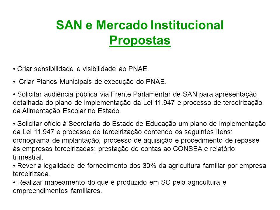 SAN e Mercado Institucional Propostas Criar sensibilidade e visibilidade ao PNAE. Criar Planos Municipais de execução do PNAE. Solicitar audiência púb
