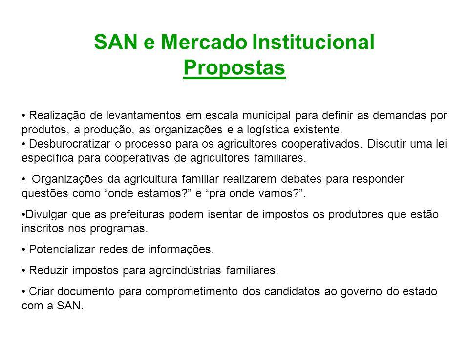SAN e Mercado Institucional Propostas Realização de levantamentos em escala municipal para definir as demandas por produtos, a produção, as organizaçõ