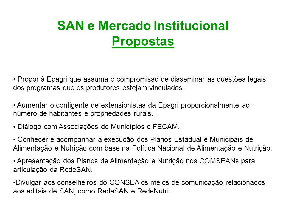 SAN e Mercado Institucional Propostas Propor à Epagri que assuma o compromisso de disseminar as questões legais dos programas que os produtores esteja