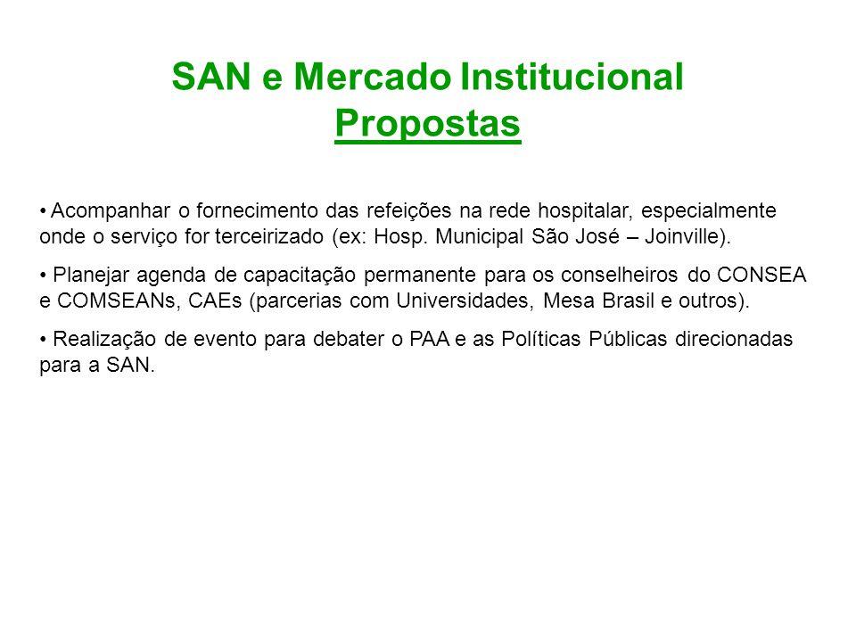 SAN e Mercado Institucional Propostas Acompanhar o fornecimento das refeições na rede hospitalar, especialmente onde o serviço for terceirizado (ex: H
