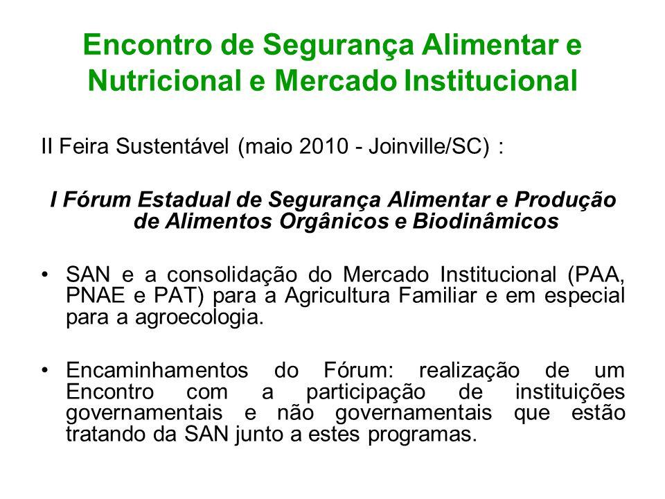 SAN e Mercado Institucional Propostas Realização de levantamentos em escala municipal para definir as demandas por produtos, a produção, as organizações e a logística existente.