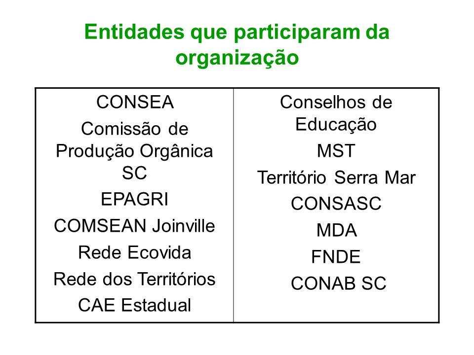 Entidades que participaram da organização CONSEA Comissão de Produção Orgânica SC EPAGRI COMSEAN Joinville Rede Ecovida Rede dos Territórios CAE Estad