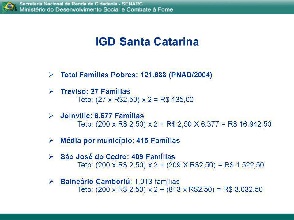Rio Grande do Sul Total Famílias Pobres: 121.633 (PNAD/2004) Treviso: 27 Famílias Teto: (27 x R$2,50) x 2 = R$ 135,00 Joinville: 6.577 Famílias Teto: