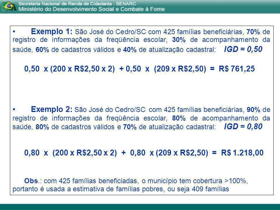 Exemplo 1: São José do Cedro/SC com 425 famílias beneficiárias, 70% de registro de informações da freqüência escolar, 30% de acompanhamento da saúde,