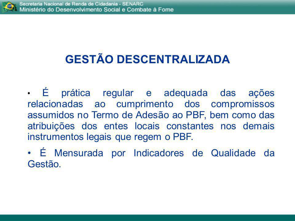 GESTÃO DESCENTRALIZADA É prática regular e adequada das ações relacionadas ao cumprimento dos compromissos assumidos no Termo de Adesão ao PBF, bem co