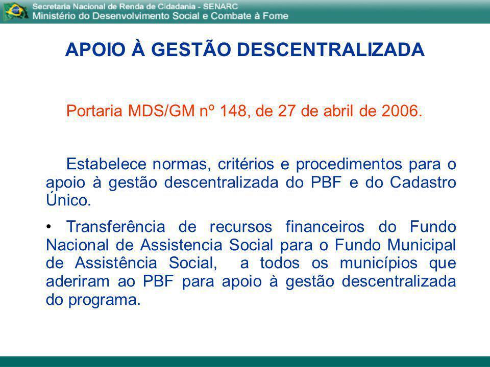 APOIO À GESTÃO DESCENTRALIZADA Portaria MDS/GM nº 148, de 27 de abril de 2006. Estabelece normas, critérios e procedimentos para o apoio à gestão desc