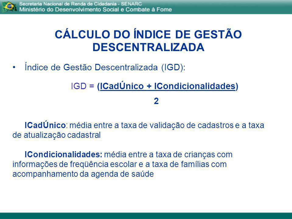 CÁLCULO DO ÍNDICE DE GESTÃO DESCENTRALIZADA Índice de Gestão Descentralizada (IGD): IGD = (ICadÚnico + ICondicionalidades) 2 ICadÚnico: média entre a