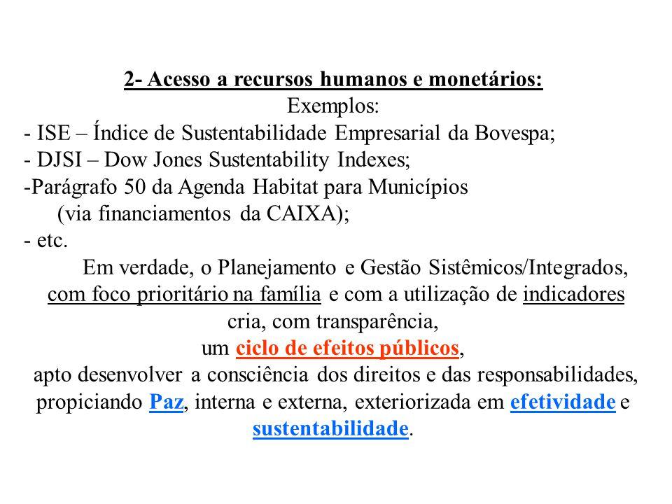 2- Acesso a recursos humanos e monetários: Exemplos: - ISE – Índice de Sustentabilidade Empresarial da Bovespa; - DJSI – Dow Jones Sustentability Indexes; -Parágrafo 50 da Agenda Habitat para Municípios (via financiamentos da CAIXA); - etc.