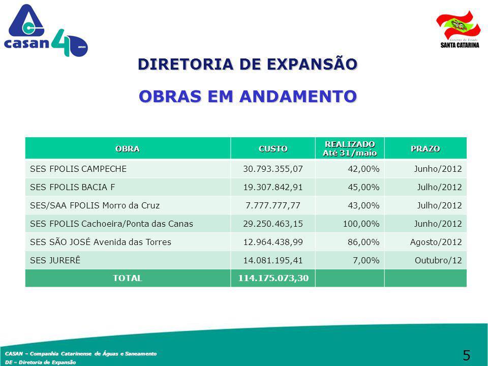 CASAN – Companhia Catarinense de Águas e Saneamento DE – Diretoria de Expansão DIRETORIA DE EXPANSÃO OBRAS EM ANDAMENTO OBRACUSTOREALIZADO Até 31/maio