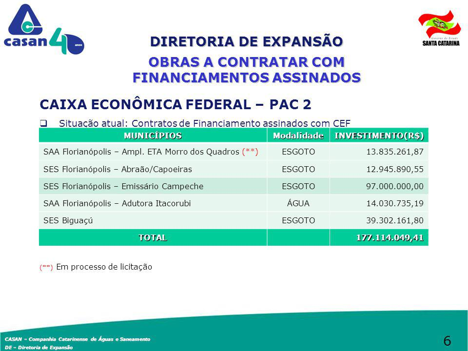 CASAN – Companhia Catarinense de Águas e Saneamento DE – Diretoria de Expansão CAIXA ECONÔMICA FEDERAL – PAC 1 – IN 40 Situação atual: Contratos de Financiamento assinados com CEF MUNICÍPIOSModalidadeINVESTIMENTO(R$) Emissário Santo Antônio-CampecheESGOTO28.757.702,27 Emissário Ribeirão da Ilha-CampecheESGOTO7.817.151,18 SES Costa Norte (Lagoinha-Praia Brava)ESGOTO9.536.389,61 SES São José –Bairros Floresta/B.
