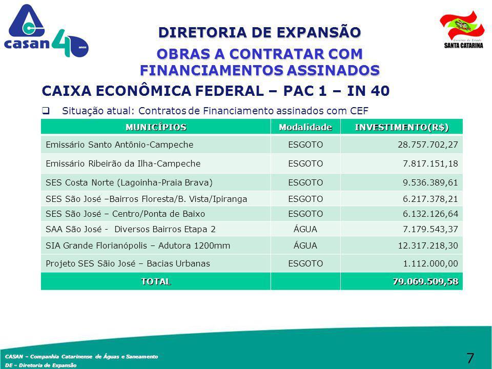 CASAN – Companhia Catarinense de Águas e Saneamento DE – Diretoria de Expansão AFD – Agência Francesa de Desenvolvimento Situação: Contrato de Financiamento em negociação MUNICÍPIOSModalidadeINVESTIMENTO(R$) SES Santo Amaro da ImperatrizESGOTO5.959.457,00 TOTAL5.959.457,00 DIRETORIA DE EXPANSÃO OBRAS A CONTRATAR COM PROJETOS EM ANÁLISE 13