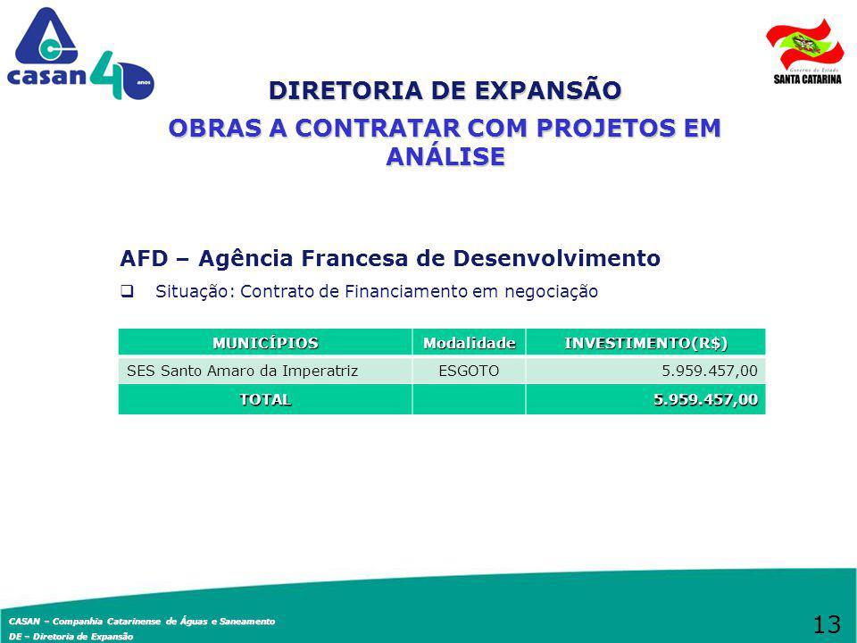 CASAN – Companhia Catarinense de Águas e Saneamento DE – Diretoria de Expansão AFD – Agência Francesa de Desenvolvimento Situação: Contrato de Financi