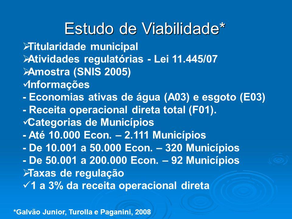Titularidade municipal Atividades regulatórias - Lei 11.445/07 Amostra (SNIS 2005) Informações - Economias ativas de água (A03) e esgoto (E03) - Recei