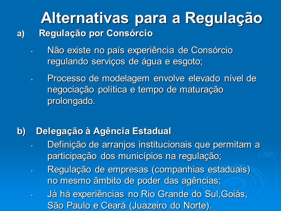 Alternativas para a Regulação a) Regulação por Consórcio Não existe no país experiência de Consórcio regulando serviços de água e esgoto; Não existe n