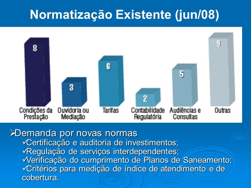 Normatização Existente (jun/08) Demanda por novas normas Demanda por novas normas Certificação e auditoria de investimentos; Certificação e auditoria