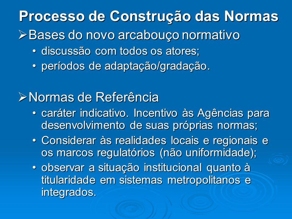 Processo de Construção das Normas Bases do novo arcabouço normativo Bases do novo arcabouço normativo discussão com todos os atores;discussão com todo