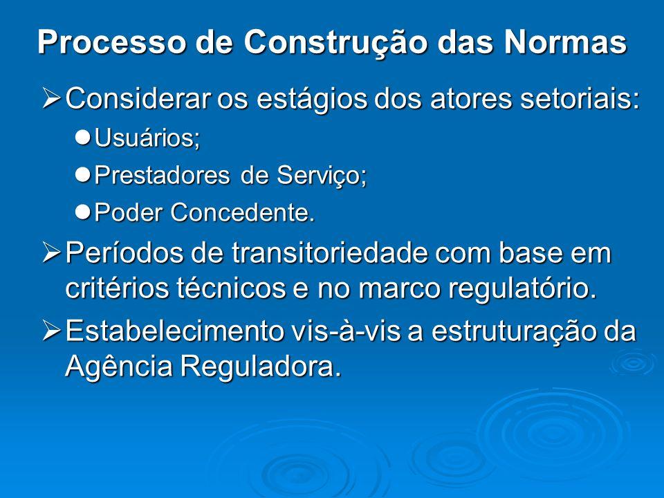 Processo de Construção das Normas Considerar os estágios dos atores setoriais: Considerar os estágios dos atores setoriais: Usuários; Usuários; Presta