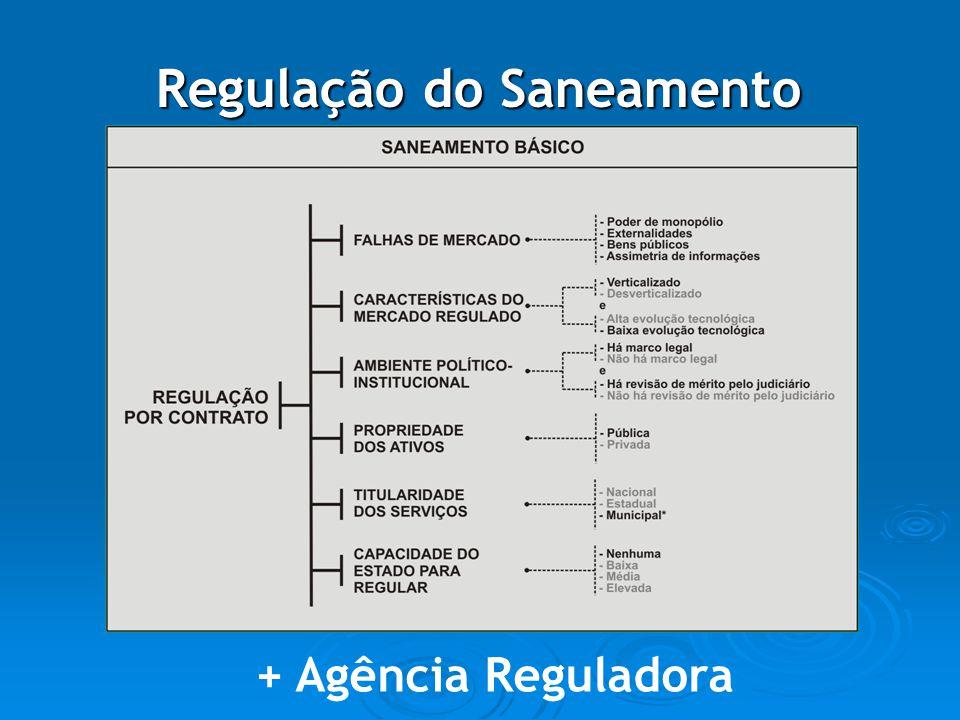 Regulação do Saneamento + Agência Reguladora