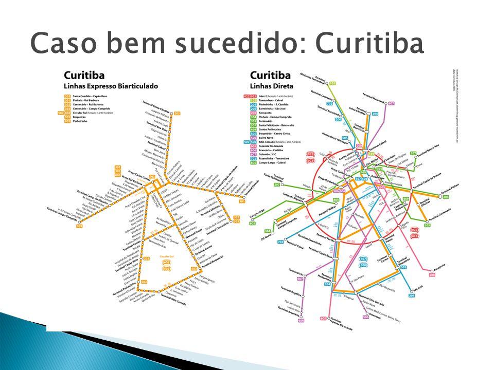 Caso bem sucedido: Curitiba