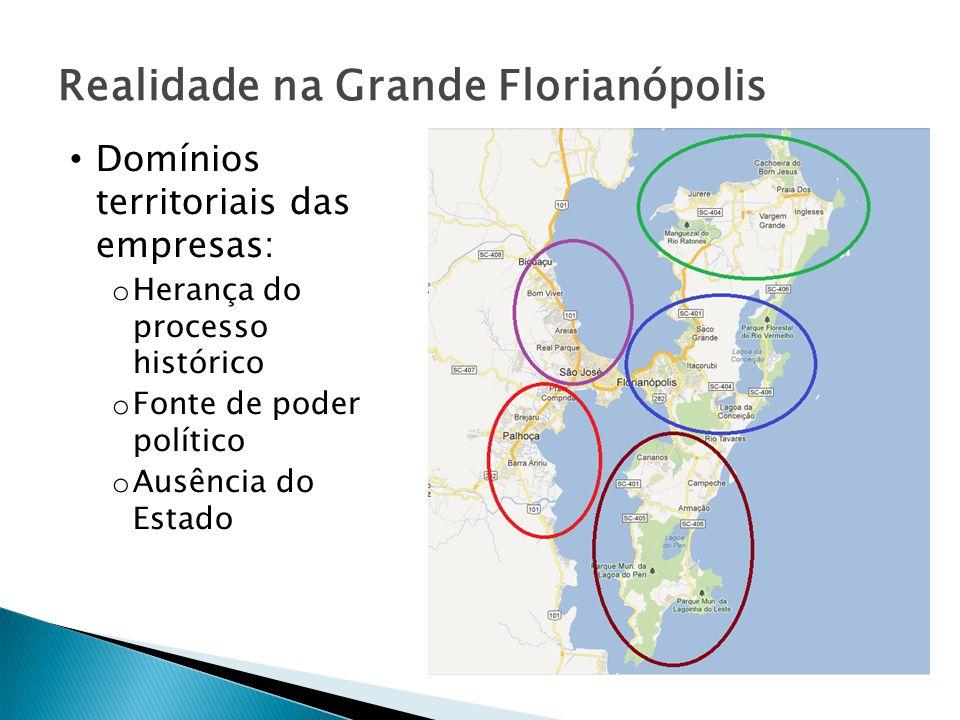 Realidade na Grande Florianópolis Domínios territoriais das empresas: o Herança do processo histórico o Fonte de poder político o Ausência do Estado