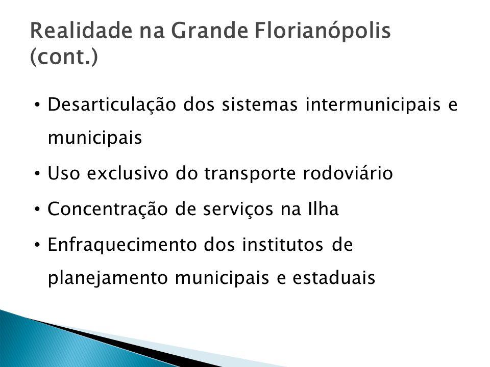 Realidade na Grande Florianópolis (cont.) Desarticulação dos sistemas intermunicipais e municipais Uso exclusivo do transporte rodoviário Concentração