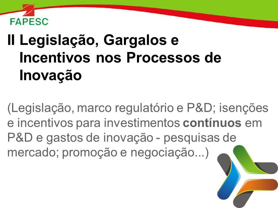 II Legislação, Gargalos e Incentivos nos Processos de Inovação (Legislação, marco regulatório e P&D; isenções e incentivos para investimentos contínuos em P&D e gastos de inovação - pesquisas de mercado; promoção e negociação...)