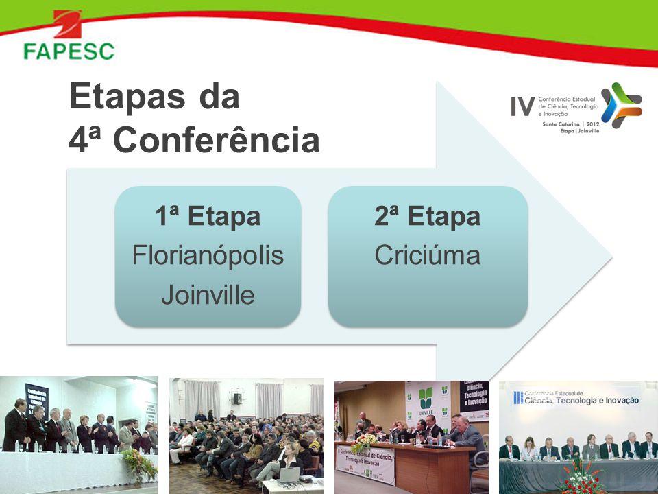 1ª Etapa Florianópolis Joinville 2ª Etapa Criciúma Etapas da 4ª Conferência