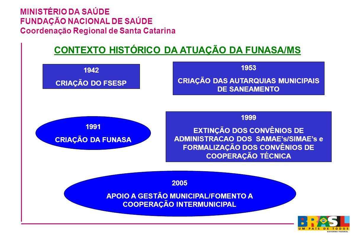 MINISTÉRIO DA SAÚDE FUNDAÇÃO NACIONAL DE SAÚDE Coordenação Regional de Santa Catarina CONTEXTO HISTÓRICO DA ATUAÇÃO DA FUNASA/MS 1942 CRIAÇÃO DO FSESP