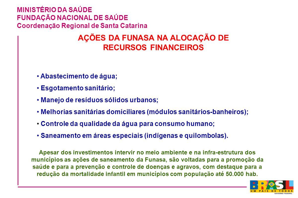 MINISTÉRIO DA SAÚDE FUNDAÇÃO NACIONAL DE SAÚDE Coordenação Regional de Santa Catarina AÇÕES DA FUNASA NA ALOCAÇÃO DE RECURSOS FINANCEIROS Abasteciment