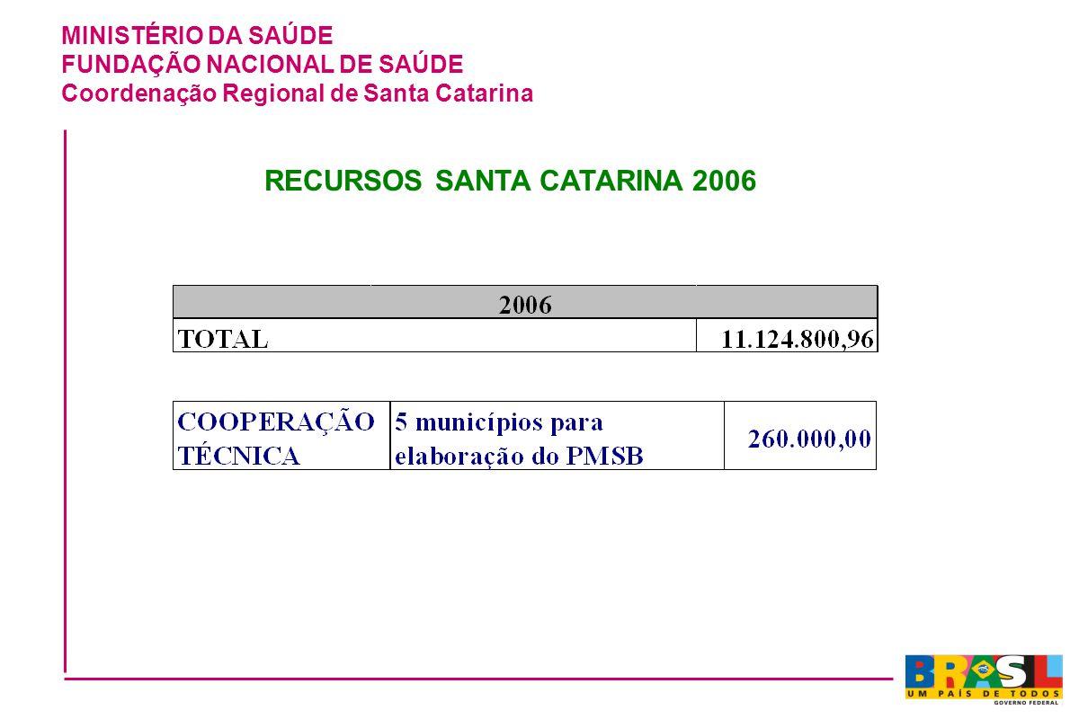 MINISTÉRIO DA SAÚDE FUNDAÇÃO NACIONAL DE SAÚDE Coordenação Regional de Santa Catarina RECURSOS SANTA CATARINA 2006