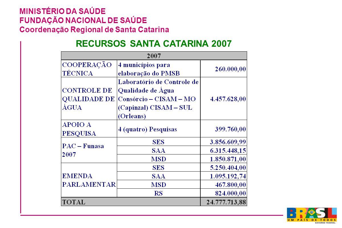 MINISTÉRIO DA SAÚDE FUNDAÇÃO NACIONAL DE SAÚDE Coordenação Regional de Santa Catarina RECURSOS SANTA CATARINA 2007