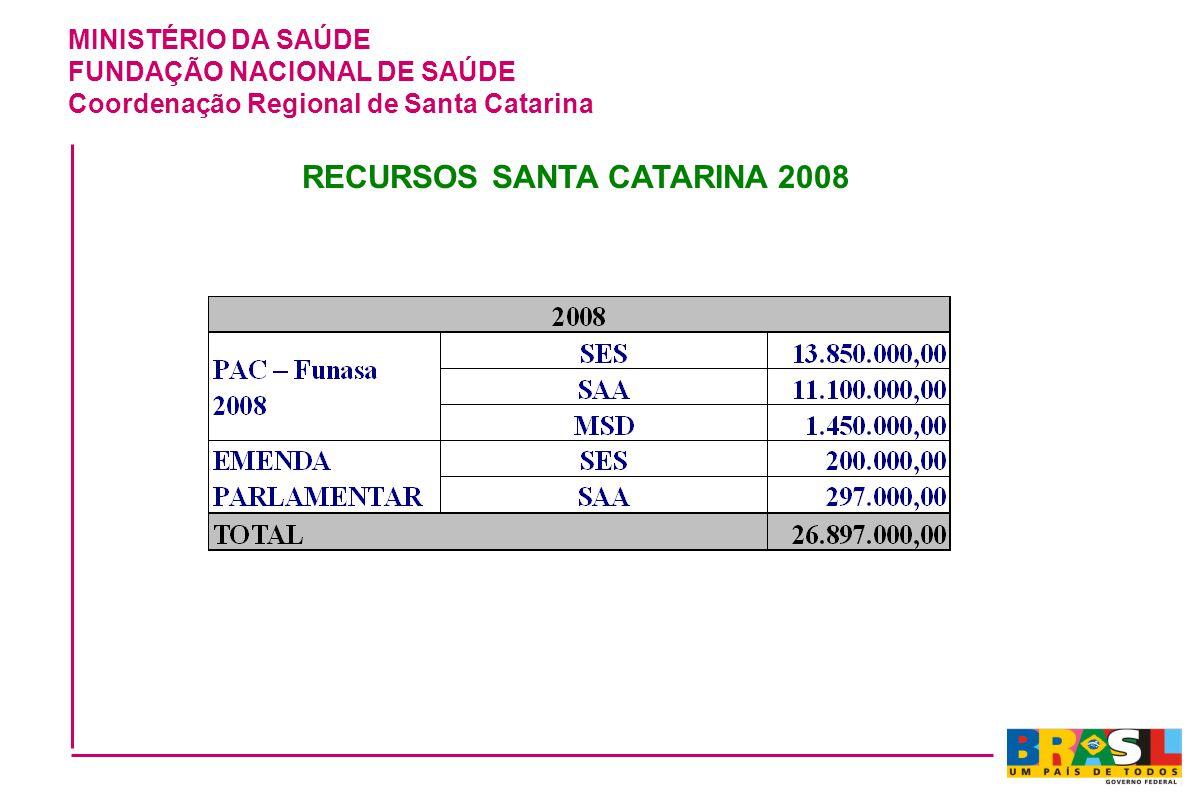 MINISTÉRIO DA SAÚDE FUNDAÇÃO NACIONAL DE SAÚDE Coordenação Regional de Santa Catarina RECURSOS SANTA CATARINA 2008