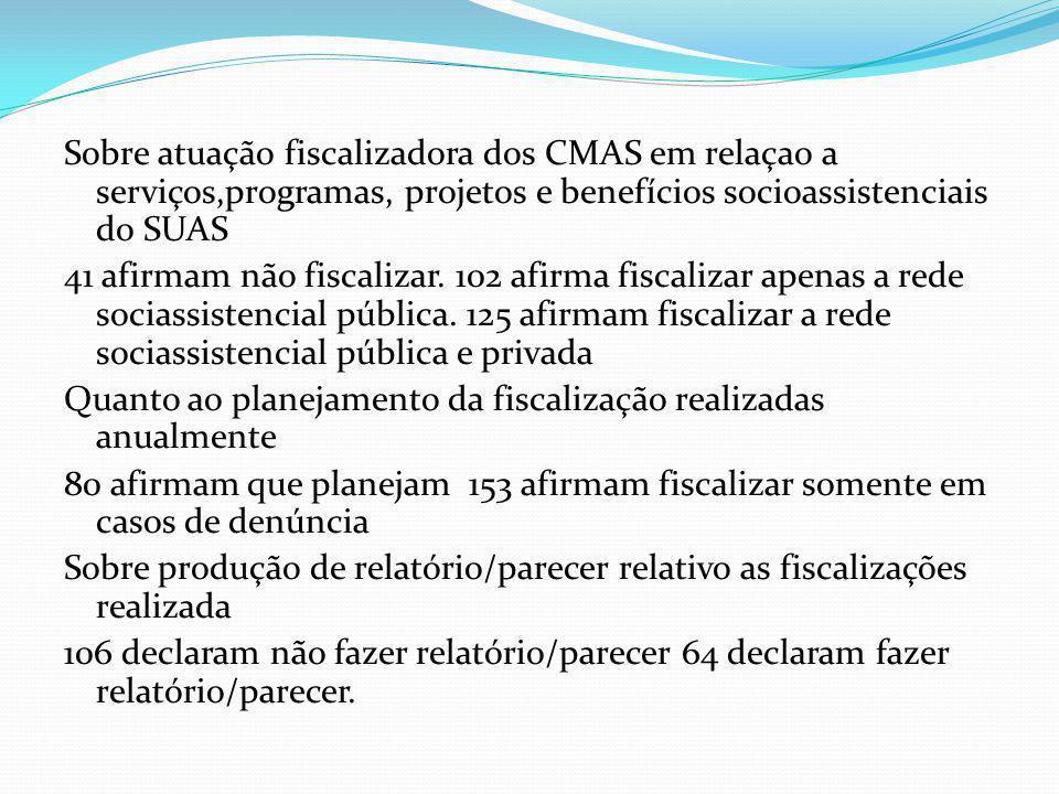 Sobre atuação fiscalizadora dos CMAS em relaçao a serviços,programas, projetos e benefícios socioassistenciais do SUAS 41 afirmam não fiscalizar.