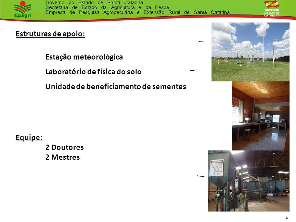 Governo do Estado de Santa Catarina Secretaria de Estado da Agricultura e da Pesca Empresa de Pesquisa Agropecuária e Extensão Rural de Santa Catarina 4 Estruturas de apoio: Estação meteorológica Laboratório de física do solo Unidade de beneficiamento de sementes Equipe: 2 Doutores 2 Mestres