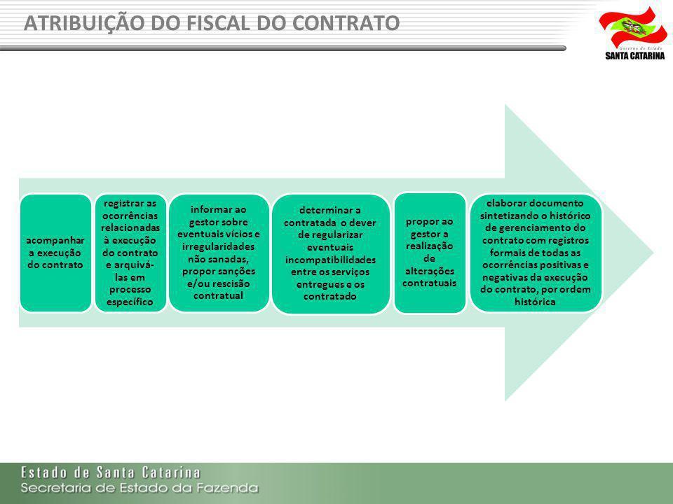 ATRIBUIÇÃO DO FISCAL DO CONTRATO acompanhar a execução do contrato registrar as ocorrências relacionadas à execução do contrato e arquivá- las em proc