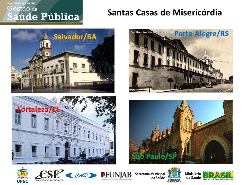Santas Casas de Misericórdia Fortaleza/CE São Paulo/SP Salvador/BA Porto Alegre/RS
