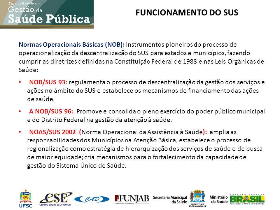 FUNCIONAMENTO DO SUS Normas Operacionais Básicas (NOB): instrumentos pioneiros do processo de operacionalização da descentralização do SUS para estado