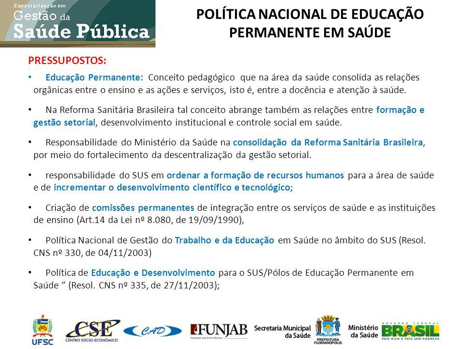 POLÍTICA NACIONAL DE EDUCAÇÃO PERMANENTE EM SAÚDE PRESSUPOSTOS: Educação Permanente: Conceito pedagógico que na área da saúde consolida as relações or