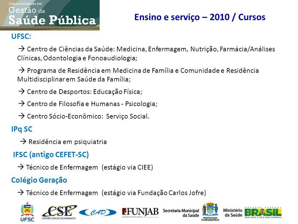 Ensino e serviço – 2010 / Cursos UFSC: Centro de Ciências da Saúde: Medicina, Enfermagem, Nutrição, Farmácia/Análises Clínicas, Odontologia e Fonoaudi