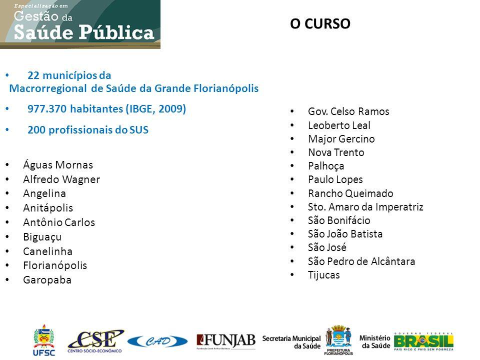 O CURSO 22 municípios da Macrorregional de Saúde da Grande Florianópolis 977.370 habitantes (IBGE, 2009) 200 profissionais do SUS Águas Mornas Alfredo