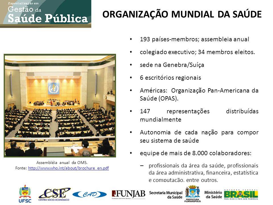 193 países-membros; assembleia anual colegiado executivo; 34 membros eleitos. sede na Genebra/Suíça 6 escritórios regionais Américas: Organização Pan-