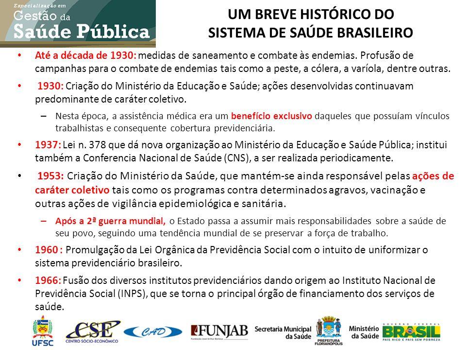 UM BREVE HISTÓRICO DO SISTEMA DE SAÚDE BRASILEIRO Até a década de 1930: medidas de saneamento e combate às endemias. Profusão de campanhas para o comb