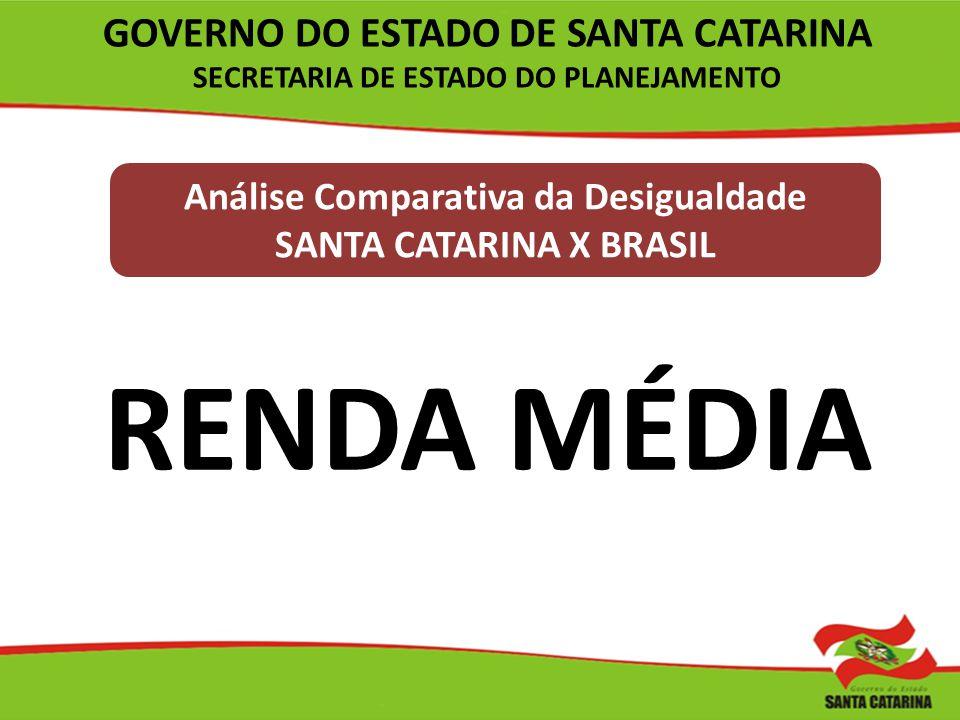 Análise Comparativa da Desigualdade SANTA CATARINA X BRASIL RENDA MÉDIA GOVERNO DO ESTADO DE SANTA CATARINA SECRETARIA DE ESTADO DO PLANEJAMENTO