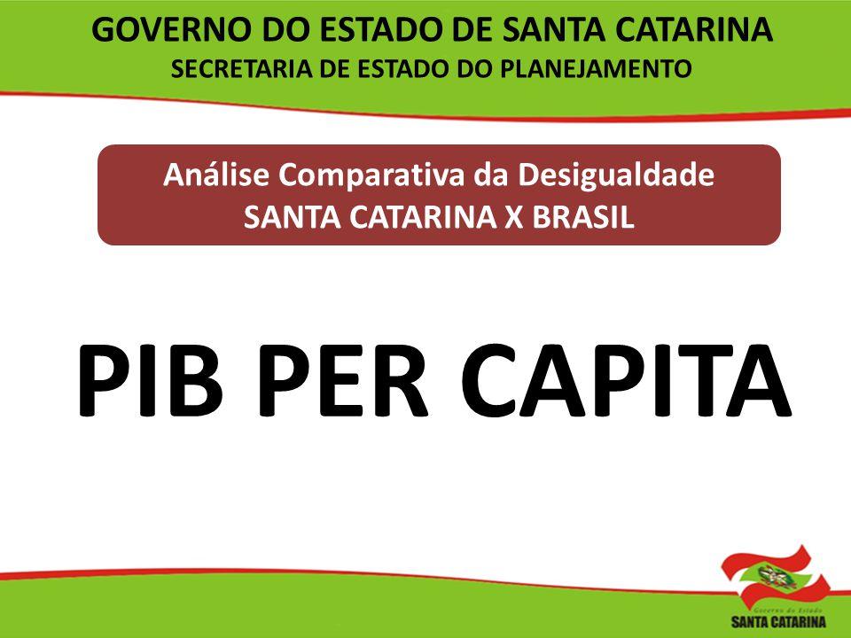 Análise Comparativa da Desigualdade SANTA CATARINA X BRASIL PIB PER CAPITA GOVERNO DO ESTADO DE SANTA CATARINA SECRETARIA DE ESTADO DO PLANEJAMENTO
