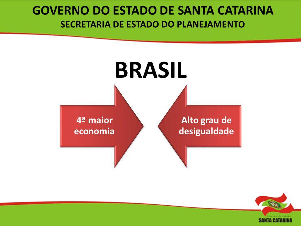 BRASIL GOVERNO DO ESTADO DE SANTA CATARINA SECRETARIA DE ESTADO DO PLANEJAMENTO Alto grau de desigualdade 4ª maior economia