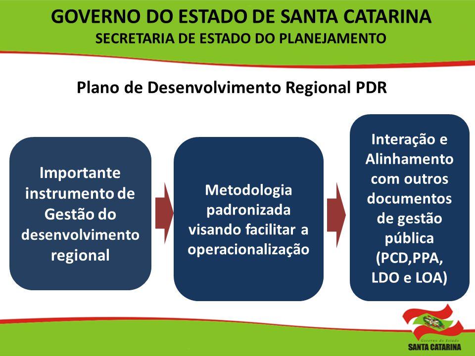 Importante instrumento de Gestão do desenvolvimento regional Metodologia padronizada visando facilitar a operacionalização Interação e Alinhamento com
