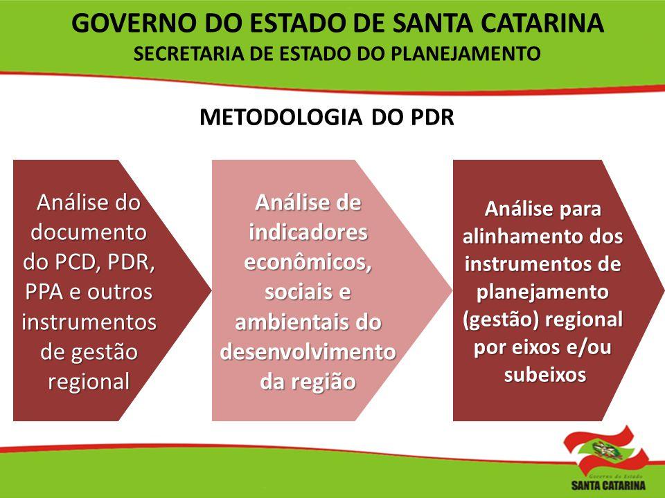 Análise do documento do PCD, PDR, PPA e outros instrumentos de gestão regional Análise de indicadores econômicos, sociais e ambientais do desenvolvime