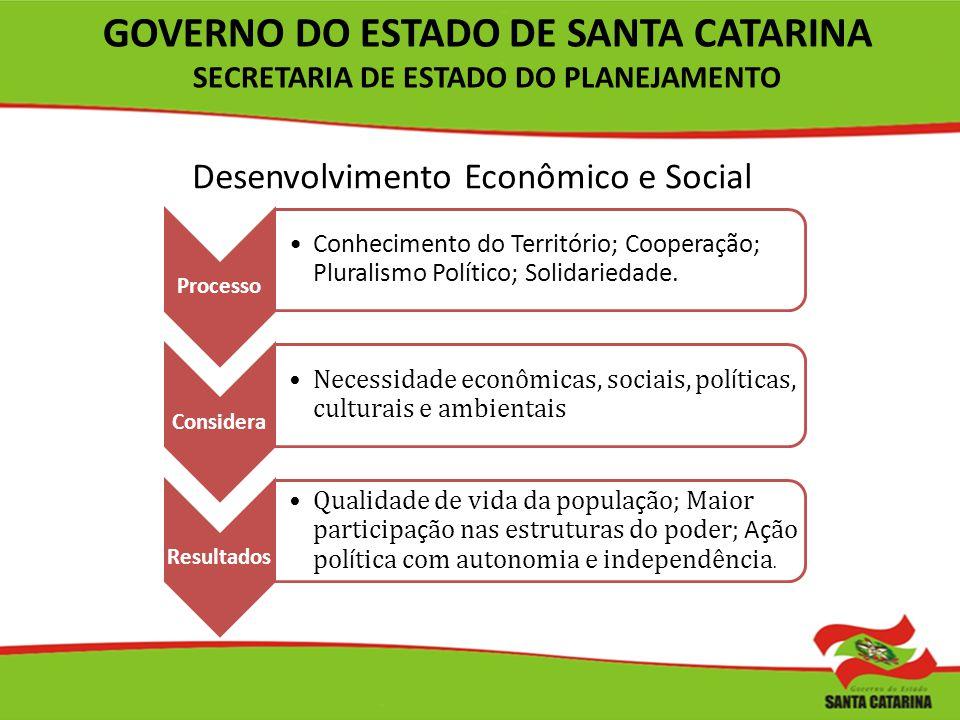 Desenvolvimento Econômico e Social Processo Conhecimento do Território; Cooperação; Pluralismo Político; Solidariedade. Considera Necessidade econômic