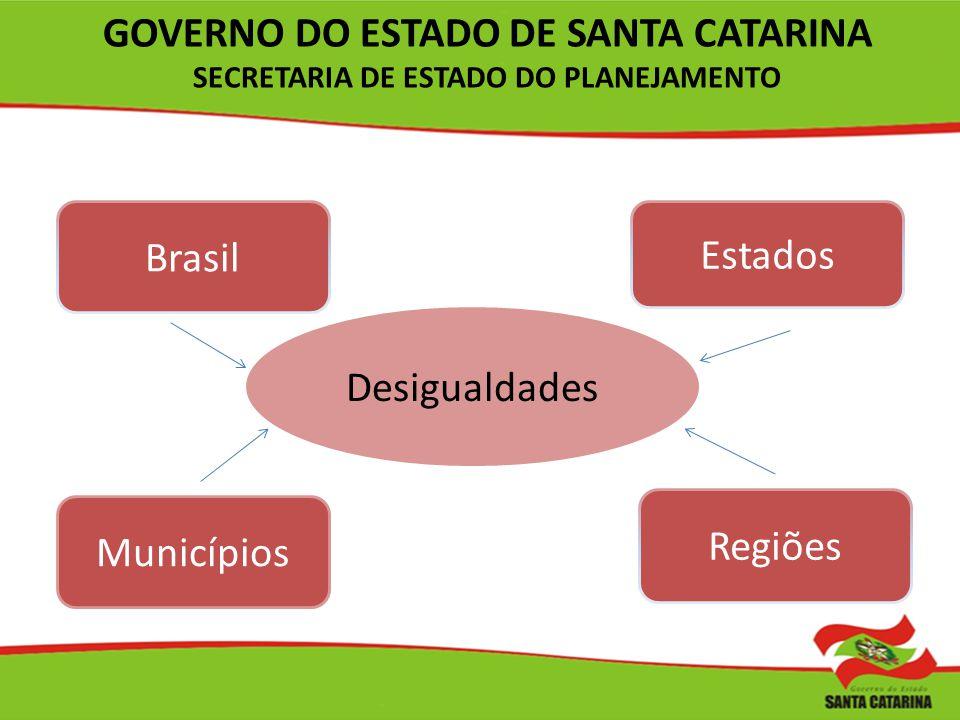 Desigualdades Brasil Estados Municípios Regiões GOVERNO DO ESTADO DE SANTA CATARINA SECRETARIA DE ESTADO DO PLANEJAMENTO