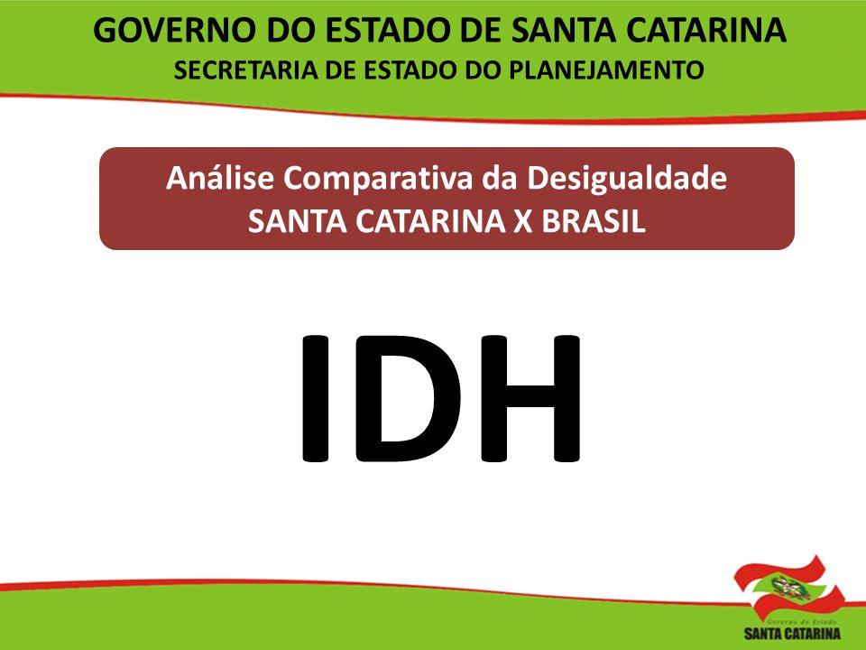 Análise Comparativa da Desigualdade SANTA CATARINA X BRASIL IDH GOVERNO DO ESTADO DE SANTA CATARINA SECRETARIA DE ESTADO DO PLANEJAMENTO